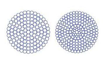 Дротяний канат з круглим пасмом 1×127–1×631
