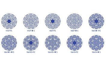 Дротяний канат з круглими пасмами 18×7 18×19