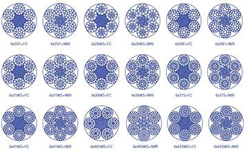 Дротяний канат з круглими пасмами 6×19(a), 6×37(a)