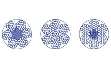 Дротяний канат з круглими пасмами 6×19(b)