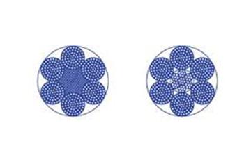 Дротяний канат з круглими пасмами 6×61(b)