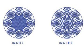 Дротяний канат з круглими пасмами 8×37(b)