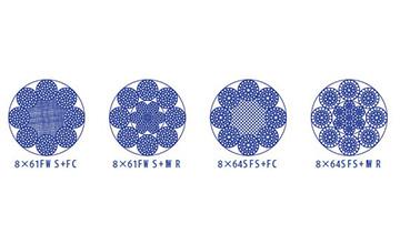 Дротяний канат з круглими пасмами 8×61(a)