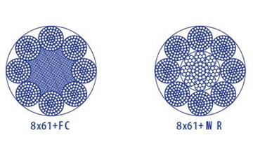 Дротяний канат з круглими пасмами 8×61(b)