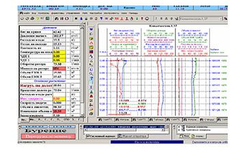АМТ-12. Станція геолого-технологічних досліджень та газового каротажу (ГТД)