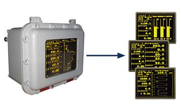 АМТ 301. Станції контролю параметрів промислової безпеки